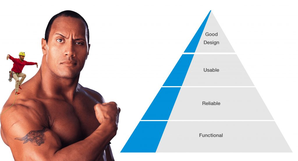 "Dwayne ""The Rock"" Johnson, my friend Raud, and a design hierarchy"