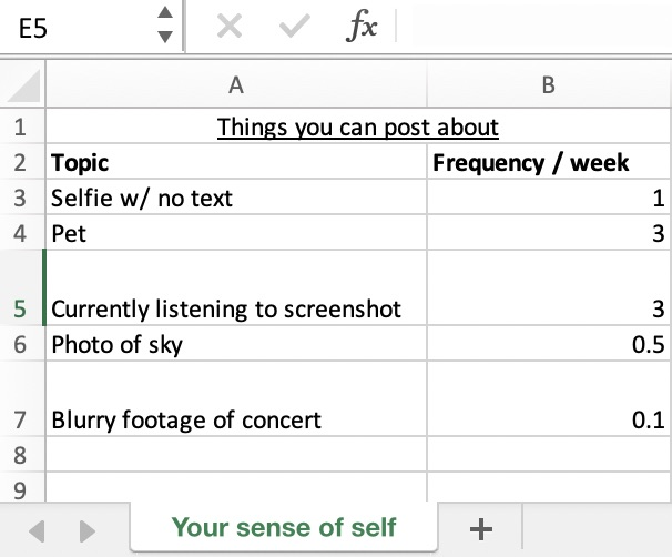 self-as-spreadsheet