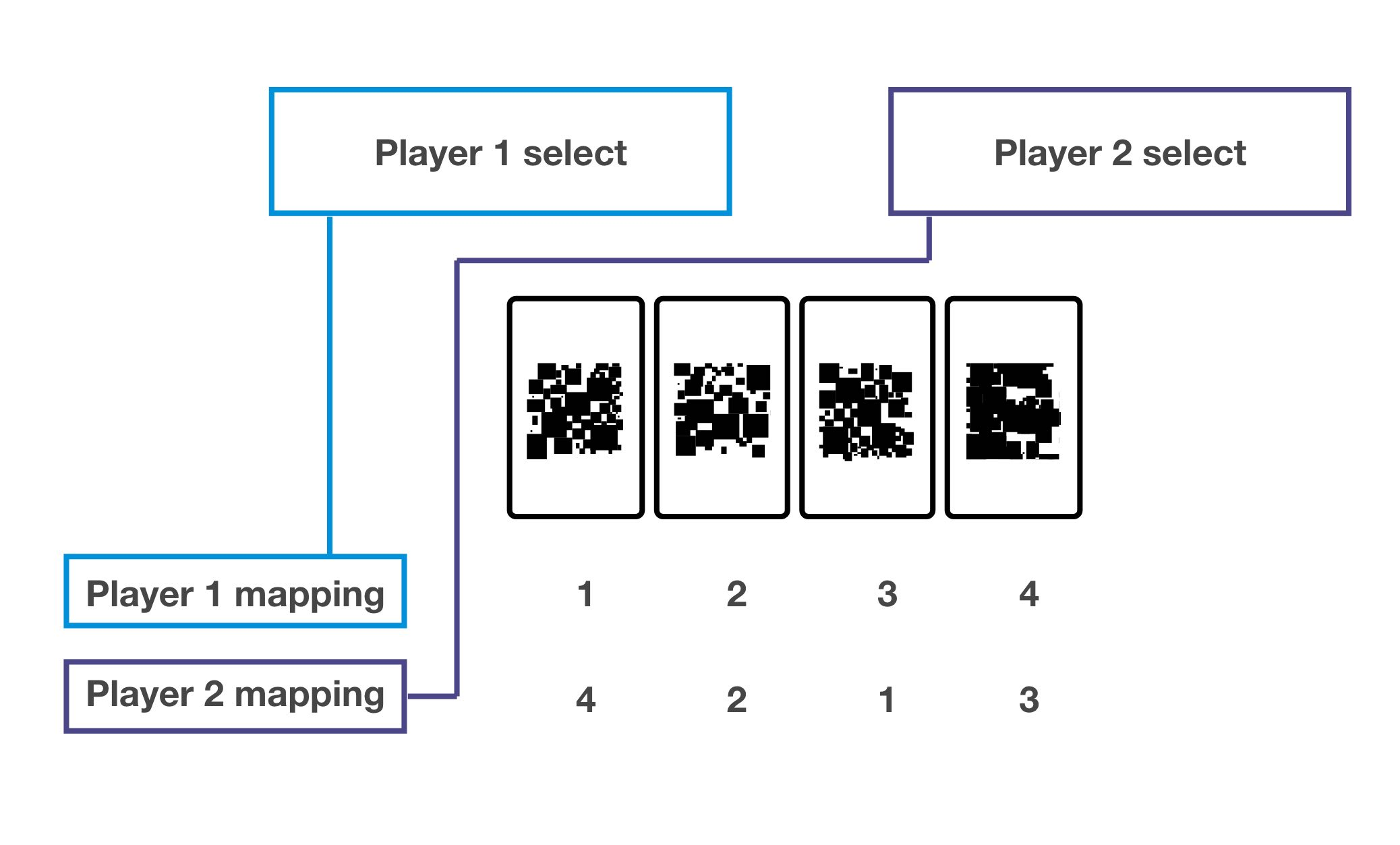 Cards-flow